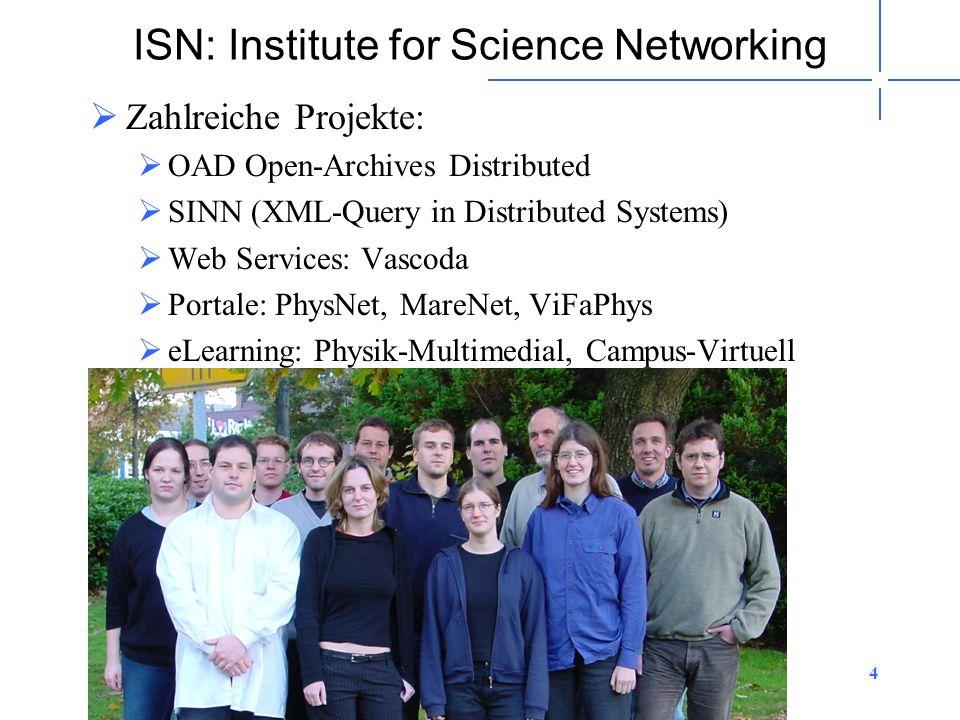 CeGIM-Workshop, Bremen, 04.12.2003 Thomas Severiens, Severiens@ISN-Oldenburg.de 5 Content-Vernetzung mit XML Open Archives Initiative Web Services XPath XML-Query
