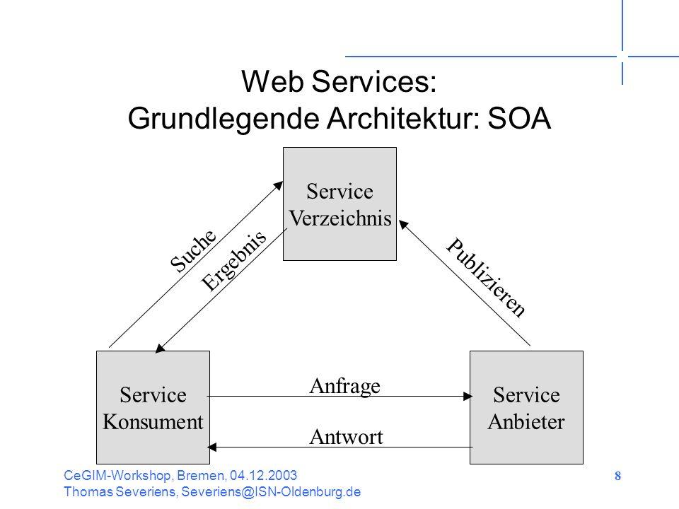 CeGIM-Workshop, Bremen, 04.12.2003 Thomas Severiens, Severiens@ISN-Oldenburg.de 9 WebService Consumer WSDL Application Logic WS Toolkit WebService Provider DB WS Toolkit Network (TCP/IP) Transport (HTTP) Message (SOAP) Describe Read Appl.