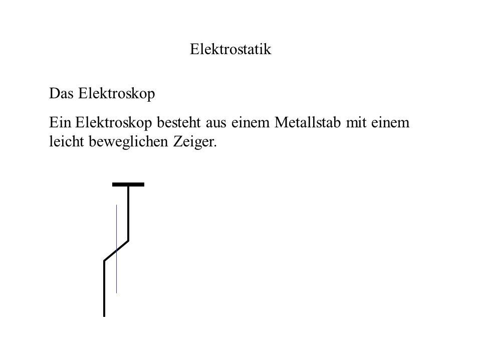 Elektrostatik Das Elektroskop Ein Elektroskop besteht aus einem Metallstab mit einem leicht beweglichen Zeiger.