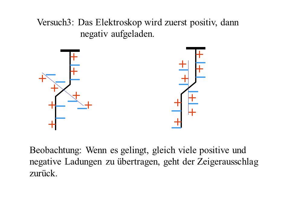 Versuch3: Das Elektroskop wird zuerst positiv, dann negativ aufgeladen. Beobachtung: Wenn es gelingt, gleich viele positive und negative Ladungen zu ü
