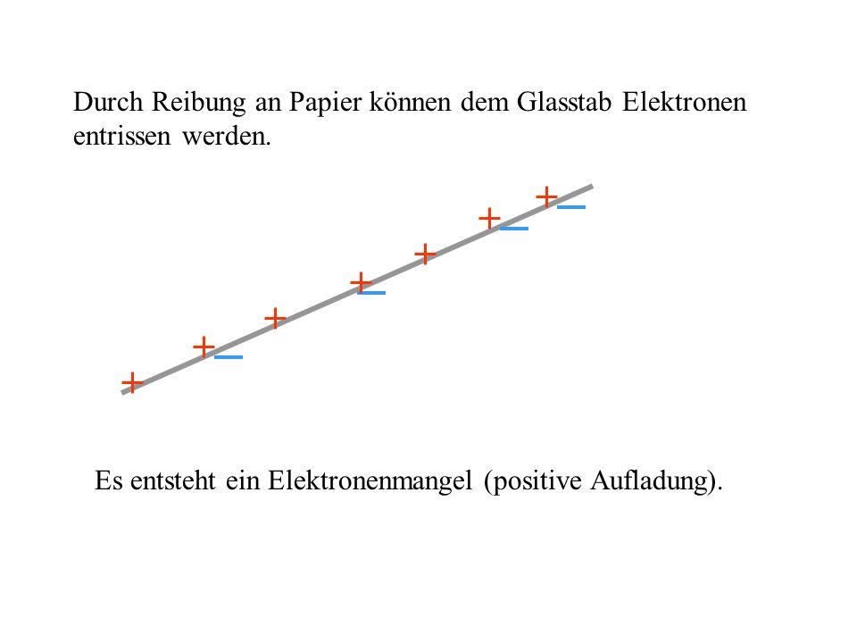 Durch Reibung an Papier können dem Glasstab Elektronen entrissen werden. Es entsteht ein Elektronenmangel (positive Aufladung).