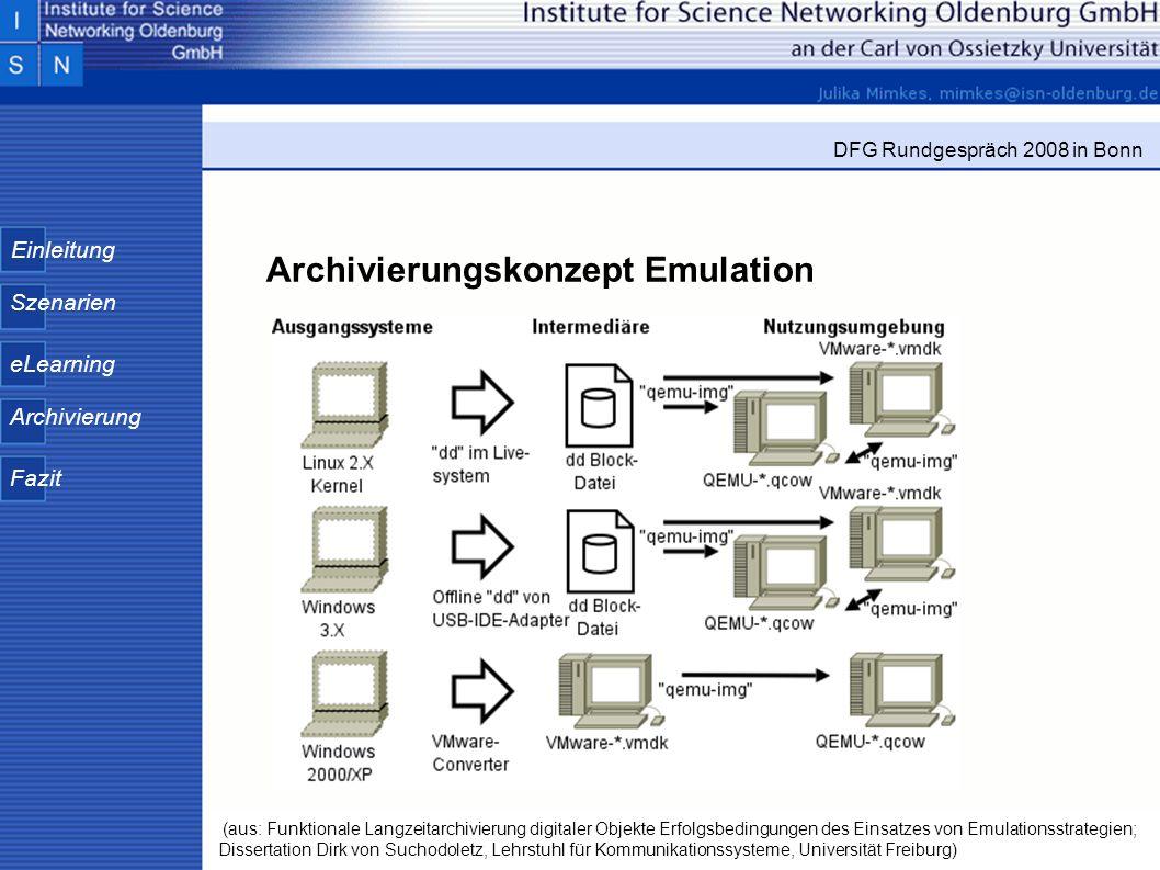 Einleitung Szenarien eLearning Archivierung Fazit DFG Rundgespräch 2008 in Bonn Archivierungskonzept Emulation (aus: Funktionale Langzeitarchivierung