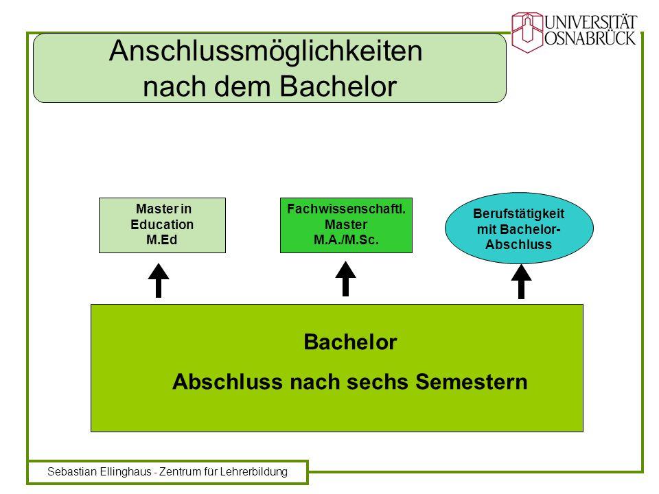 IKC-Lehrerbildung im 2-F-Ba Sebastian Ellinghaus - Zentrum für Lehrerbildung Das IKC–Lehrerbildung bildet den obligatorischen Teil des Professionalisierungsbereichs, der für alle Studierenden, die an den Bachelor einen Master of Education (Gym) anschließen wollen, verpflichtend ist.