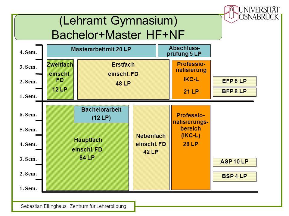 EFP 6 LP BFP 8 LP ASP 10 LP BSP 4 LP Professio- nalisierungs- bereich (IKC-L) 28 LP Professio- nalisierung IKC-L 21 LP Kernfach einschl.