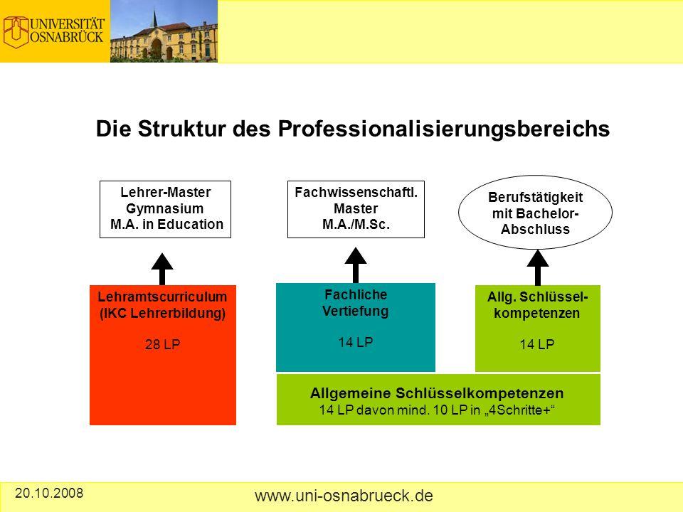 20.10.2008 www.uni-osnabrueck.de Lehrer-Master Gymnasium M.A.