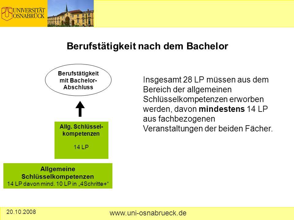 20.10.2008 www.uni-osnabrueck.de Berufstätigkeit nach dem Bachelor Insgesamt 28 LP müssen aus dem Bereich der allgemeinen Schlüsselkompetenzen erworben werden, davon mindestens 14 LP aus fachbezogenen Veranstaltungen der beiden Fächer.