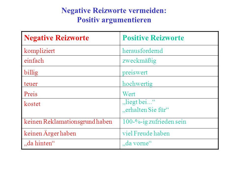 Negative Reizworte vermeiden: Positiv argumentieren Negative ReizwortePositive Reizworte kompliziertherausfordernd einfachzweckmäßig billigpreiswert t