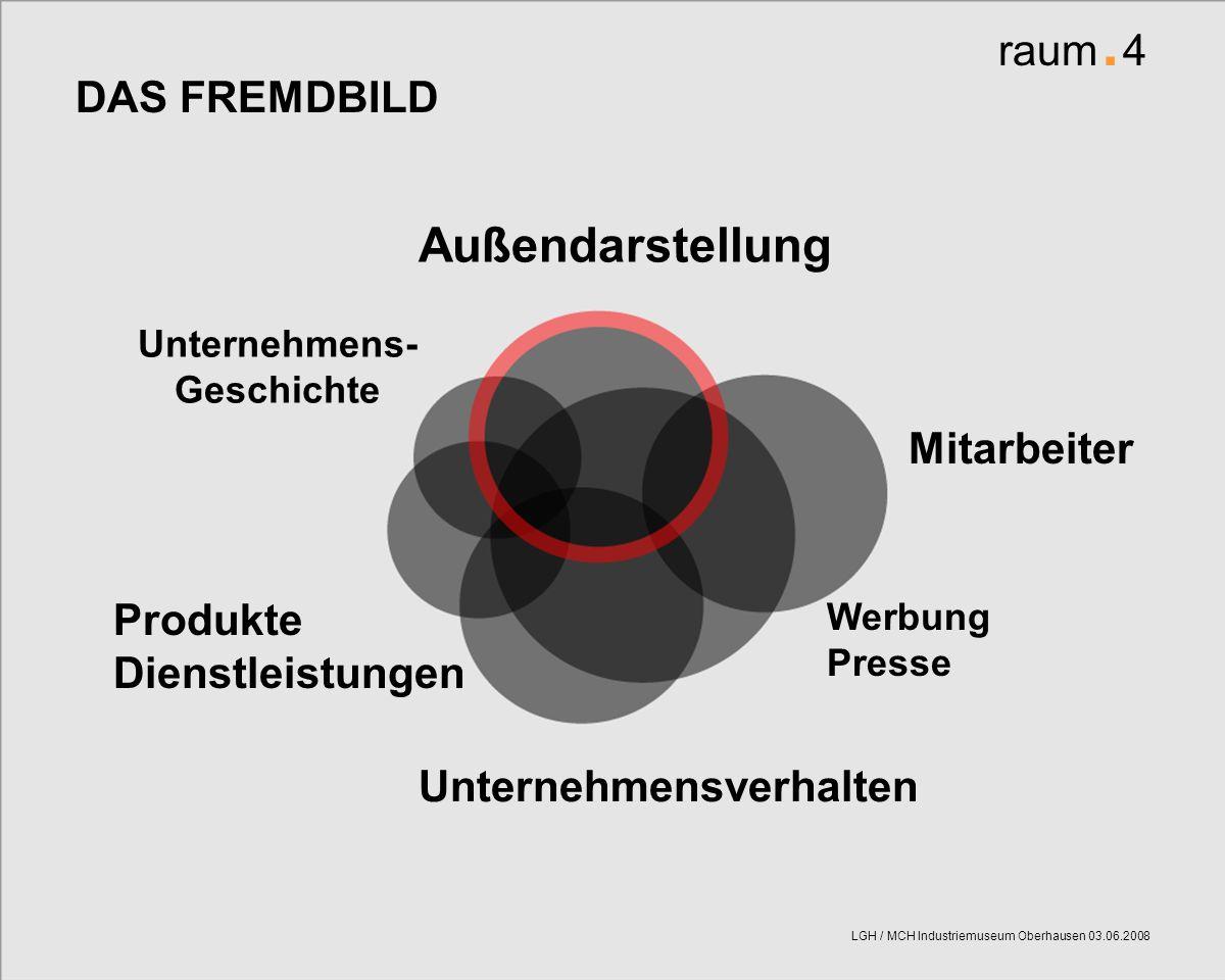 raum. 4 LGH / MCH Industriemuseum Oberhausen 03.06.2008 Mitarbeiter Werbung Presse Unternehmensverhalten raum. 4 DAS FREMDBILD Außendarstellung Untern