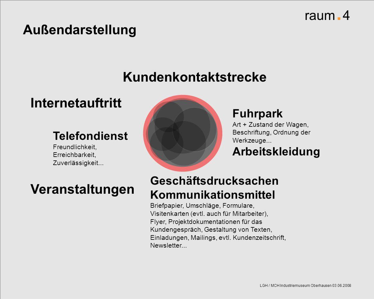 raum. 4 LGH / MCH Industriemuseum Oberhausen 03.06.2008 raum. 4 Außendarstellung Telefondienst Freundlichkeit, Erreichbarkeit, Zuverlässigkeit... Fuhr