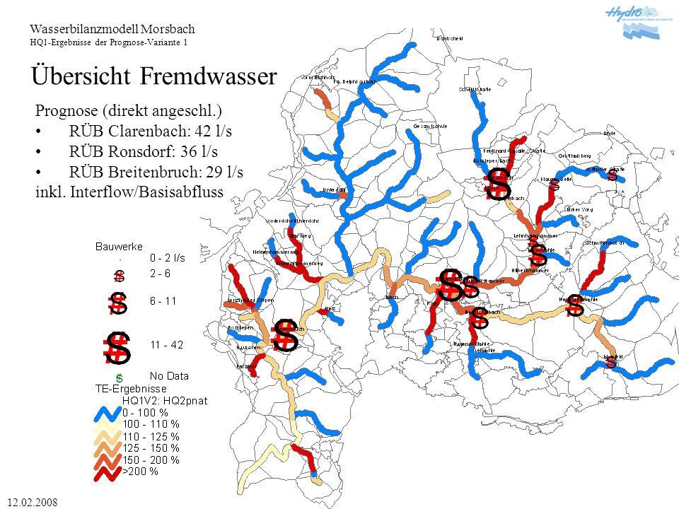 Wasserbilanzmodell Morsbach HQ1-Ergebnisse der Prognose-Variante 1 12.02.2008 Übersicht Fremdwasser Prognose (direkt angeschl.) RÜB Clarenbach: 42 l/s RÜB Ronsdorf: 36 l/s RÜB Breitenbruch: 29 l/s inkl.