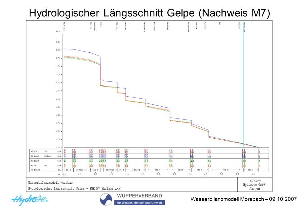Wasserbilanzmodell Morsbach – 09.10.2007 Hydrologischer Längsschnitt Gelpe (Nachweis M7)
