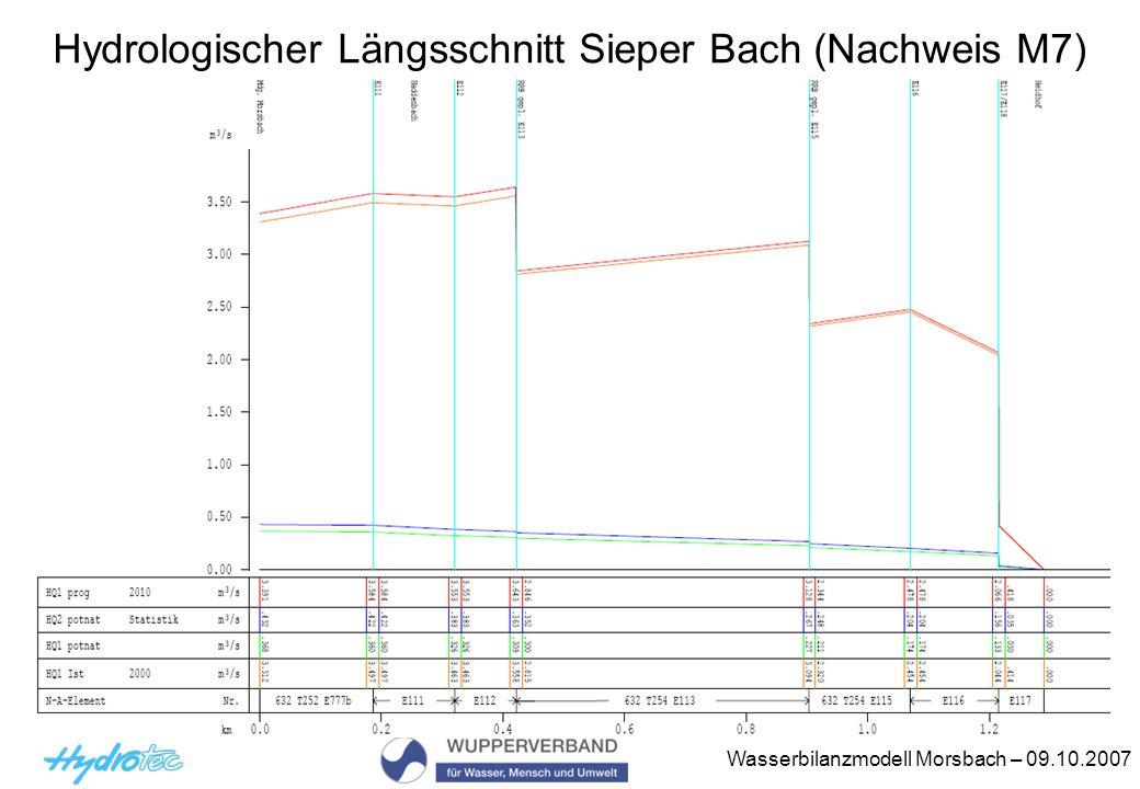 Wasserbilanzmodell Morsbach – 09.10.2007 Hydrologischer Längsschnitt Sieper Bach (Nachweis M7)