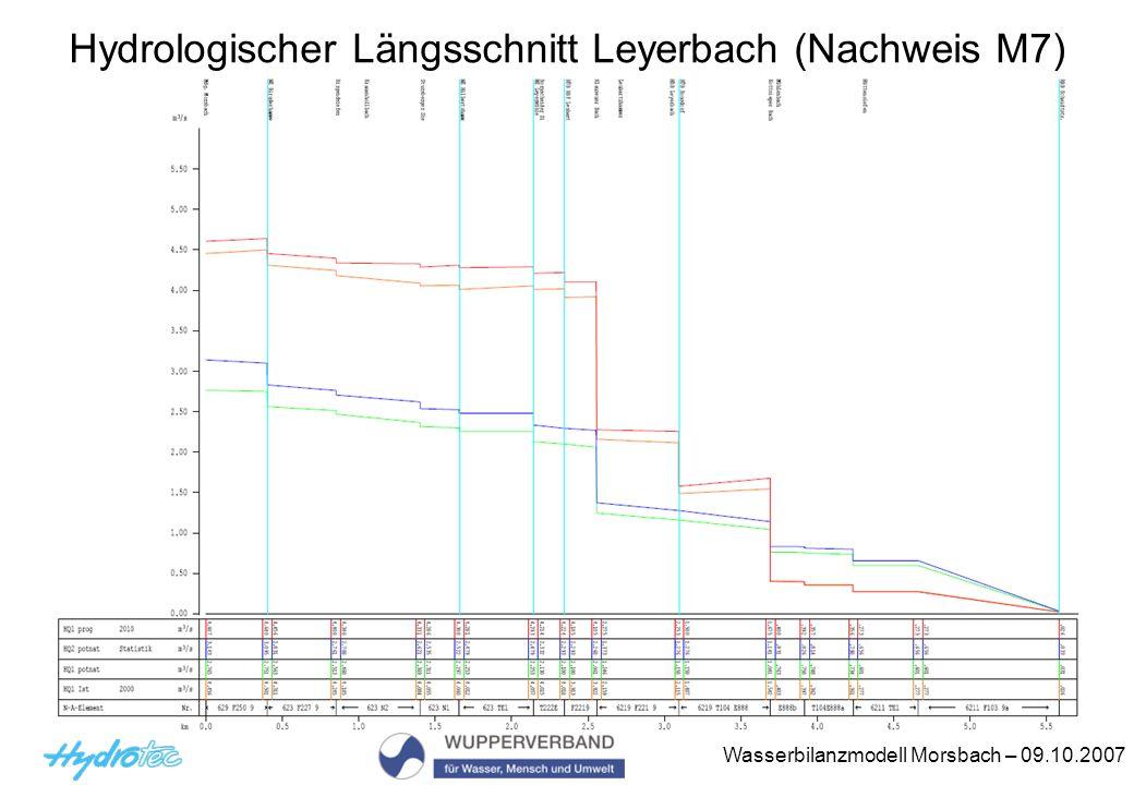 Wasserbilanzmodell Morsbach – 09.10.2007 Hydrologischer Längsschnitt Leyerbach (Nachweis M7)