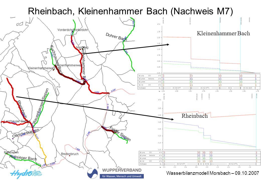 Wasserbilanzmodell Morsbach – 09.10.2007 Rheinbach, Kleinenhammer Bach (Nachweis M7) Rheinbach Kleinenhammer Bach