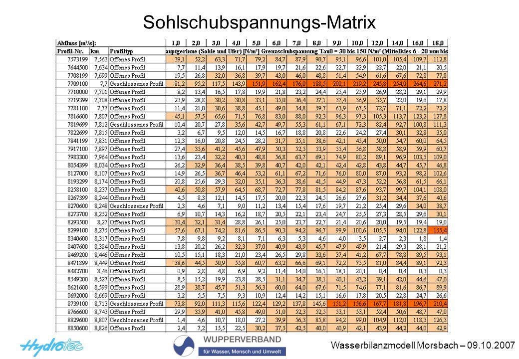 Wasserbilanzmodell Morsbach – 09.10.2007 Sohlschubspannungs-Matrix