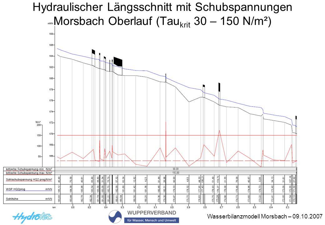 Wasserbilanzmodell Morsbach – 09.10.2007 Hydraulischer Längsschnitt mit Schubspannungen Morsbach Oberlauf (Tau krit 30 – 150 N/m²)