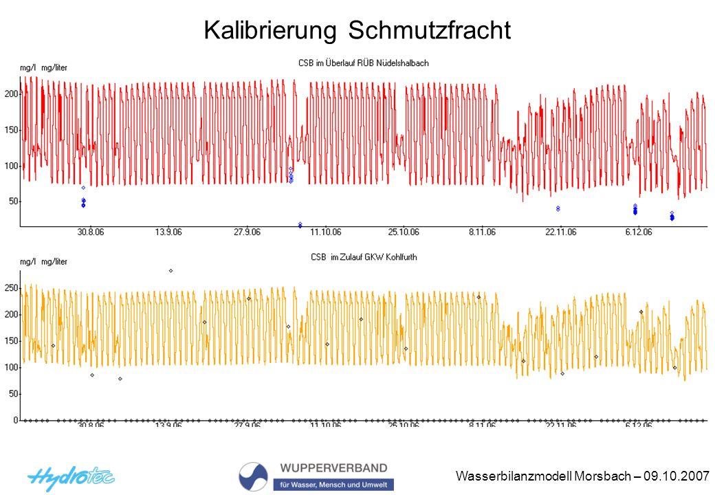 Wasserbilanzmodell Morsbach – 09.10.2007 Zentralbecken Volumen vorhanden (nur MS) 36.225 m³