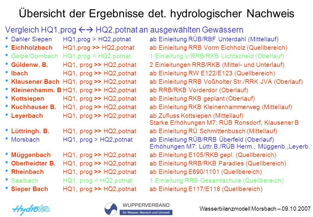 Wasserbilanzmodell Morsbach – 09.10.2007 Hydrologischer Längsschnitt Morsbach (Nachweis M7)