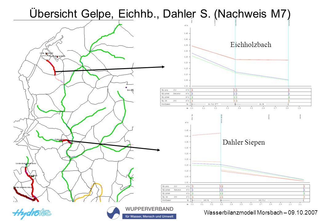 Wasserbilanzmodell Morsbach – 09.10.2007 Übersicht Gelpe, Eichhb., Dahler S.