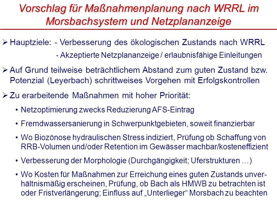 www.WUPPERVERBAND.de Hauptziele: - Verbesserung des ökologischen Zustands nach WRRL - Akzeptierte Netzplananzeige / erlaubnisfähige Einleitungen Auf G