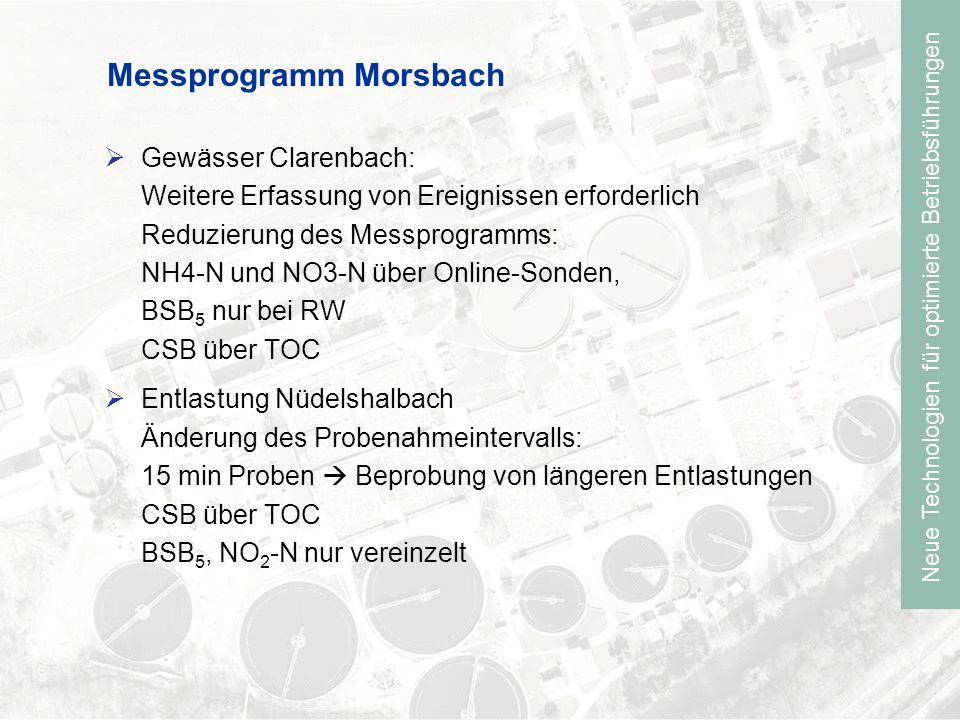 Neue Technologien für optimierte Betriebsführungen Messprogramm Morsbach Gewässer Clarenbach: Weitere Erfassung von Ereignissen erforderlich Reduzierung des Messprogramms: NH4-N und NO3-N über Online-Sonden, BSB 5 nur bei RW CSB über TOC Entlastung Nüdelshalbach Änderung des Probenahmeintervalls: 15 min Proben Beprobung von längeren Entlastungen CSB über TOC BSB 5, NO 2 -N nur vereinzelt