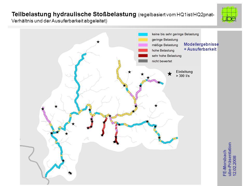 FE-Morsbach ube-Präsentation 12.02.2008 Teilbelastung hydraulische Stoßbelastung (regelbasiert vom HQ1ist/HQ2pnat- Verhältnis und der Ausuferbarkeit a