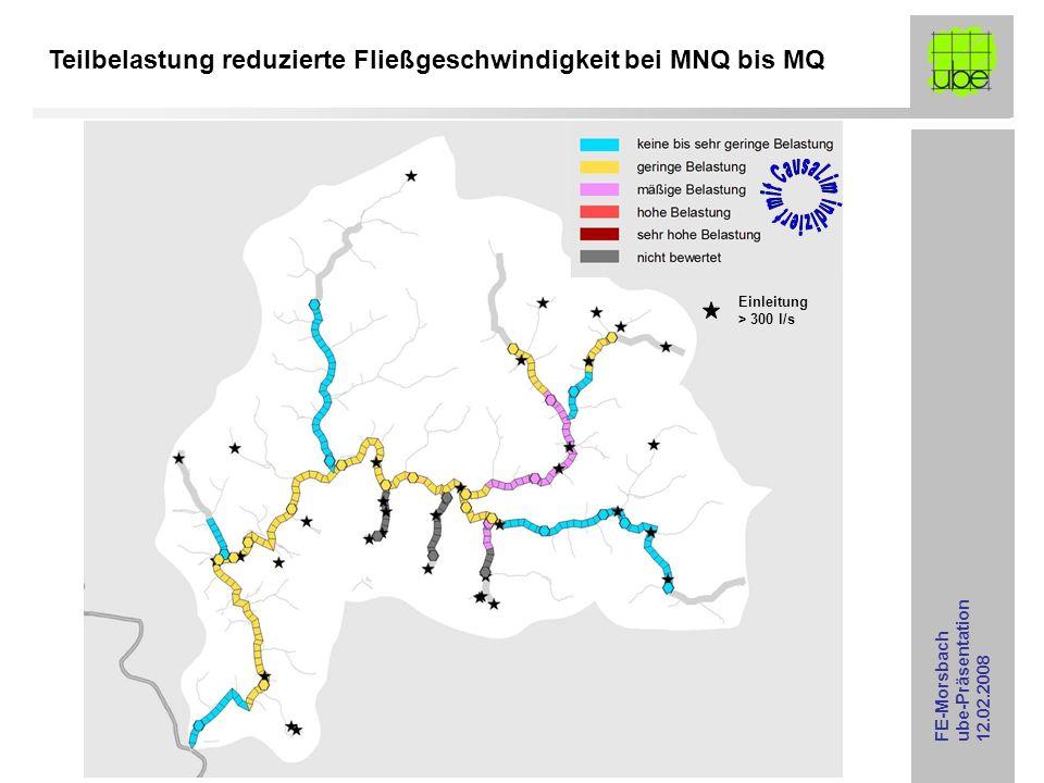 FE-Morsbach ube-Präsentation 12.02.2008 Teilbelastung reduzierte Fließgeschwindigkeit bei MNQ bis MQ Einleitung > 300 l/s