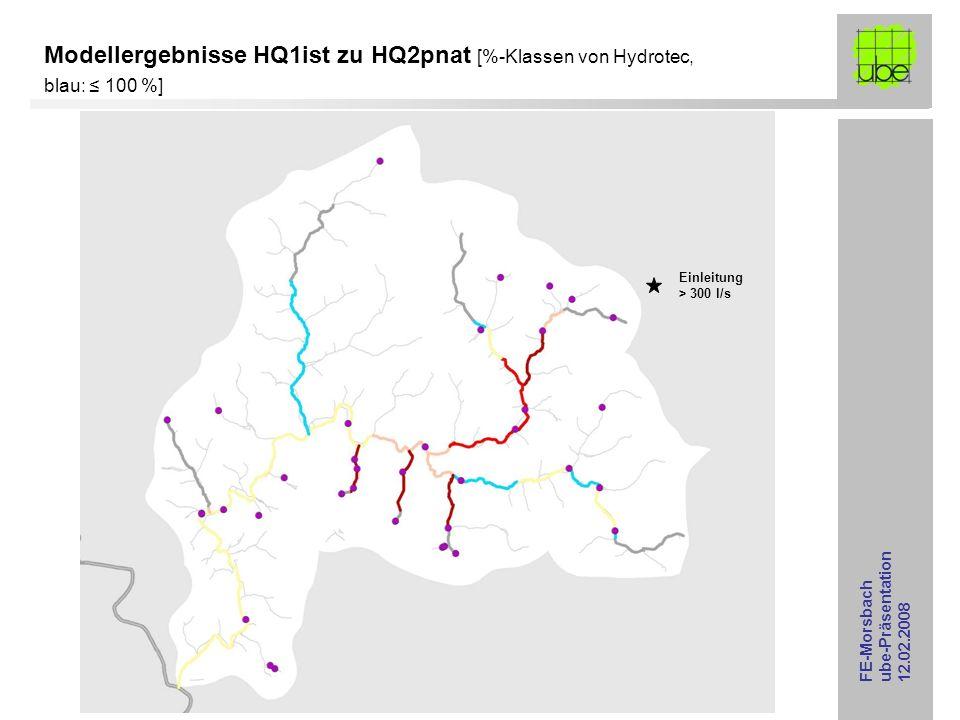 FE-Morsbach ube-Präsentation 12.02.2008 Modellergebnisse HQ1ist zu HQ2pnat [%-Klassen von Hydrotec, blau: 100 %] Einleitung > 300 l/s