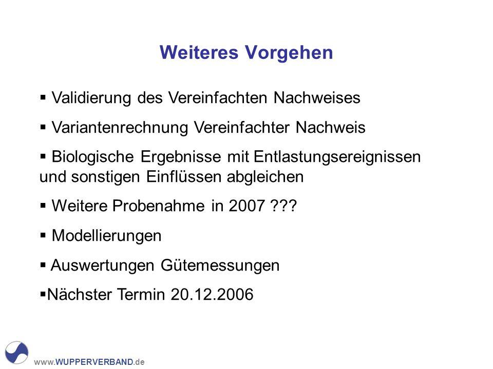 www.WUPPERVERBAND.de Weiteres Vorgehen Validierung des Vereinfachten Nachweises Variantenrechnung Vereinfachter Nachweis Biologische Ergebnisse mit Entlastungsereignissen und sonstigen Einflüssen abgleichen Weitere Probenahme in 2007 .