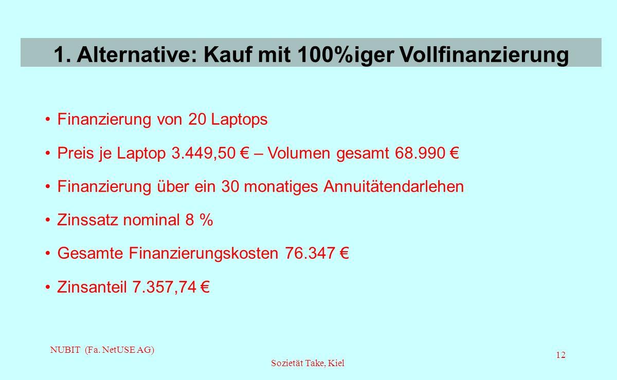 NUBIT (Fa. NetUSE AG) Sozietät Take, Kiel 12 Finanzierung von 20 Laptops Preis je Laptop 3.449,50 – Volumen gesamt 68.990 Finanzierung über ein 30 mon