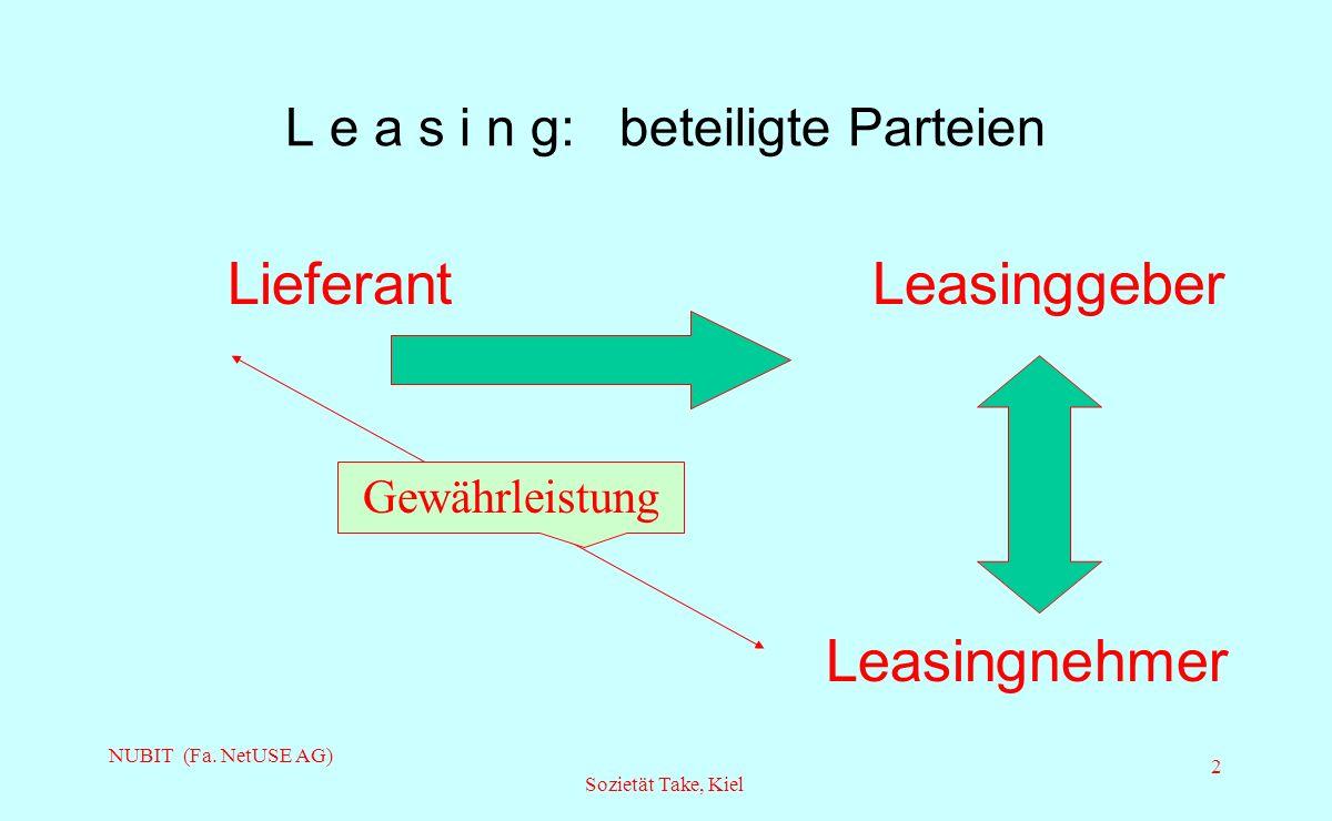 NUBIT (Fa. NetUSE AG) Sozietät Take, Kiel 2 L e a s i n g: beteiligte Parteien LieferantLeasinggeber Leasingnehmer Gewährleistung