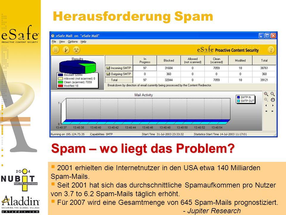 2001 erhielten die Internetnutzer in den USA etwa 140 Milliarden Spam-Mails.