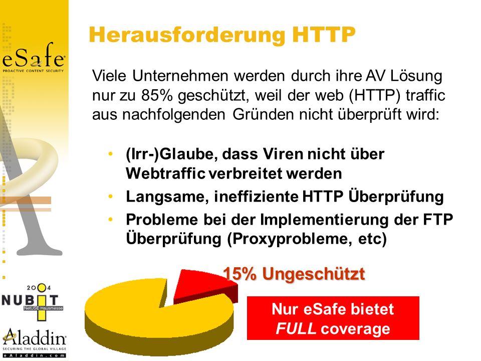 Herausforderung HTTP (Irr-)Glaube, dass Viren nicht über Webtraffic verbreitet werden Langsame, ineffiziente HTTP Überprüfung Probleme bei der Implementierung der FTP Überprüfung (Proxyprobleme, etc) Viele Unternehmen werden durch ihre AV Lösung nur zu 85% geschützt, weil der web (HTTP) traffic aus nachfolgenden Gründen nicht überprüft wird: 15% Ungeschützt Nur eSafe bietet FULL coverage