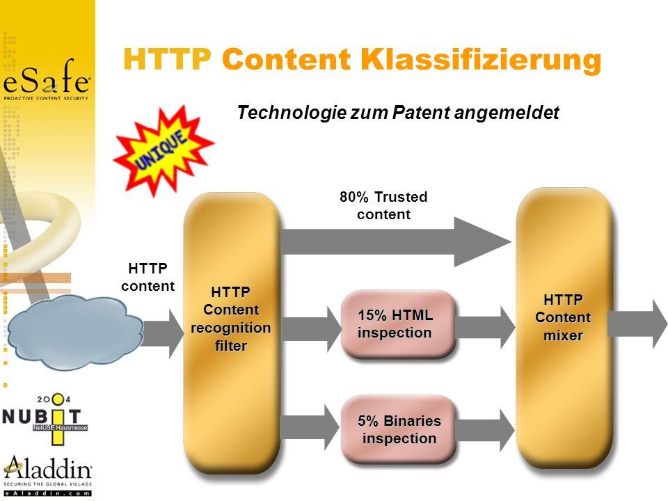 HTTP Content Klassifizierung HTTPContentrecognitionfilter HTTPContentmixer 15% HTML inspection 5% Binaries inspection 80% Trusted content HTTP content Technologie zum Patent angemeldet