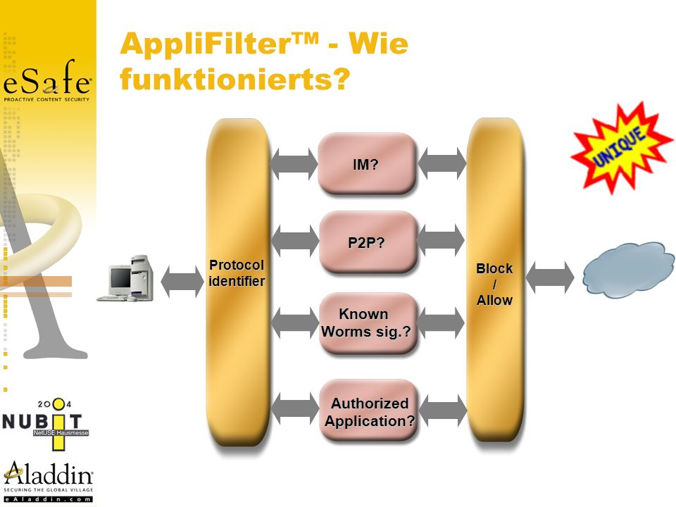 AppliFilter - Wie funktionierts? Protocolidentifier Known Worms sig.? AuthorizedApplication? P2P? IM? Block/Allow
