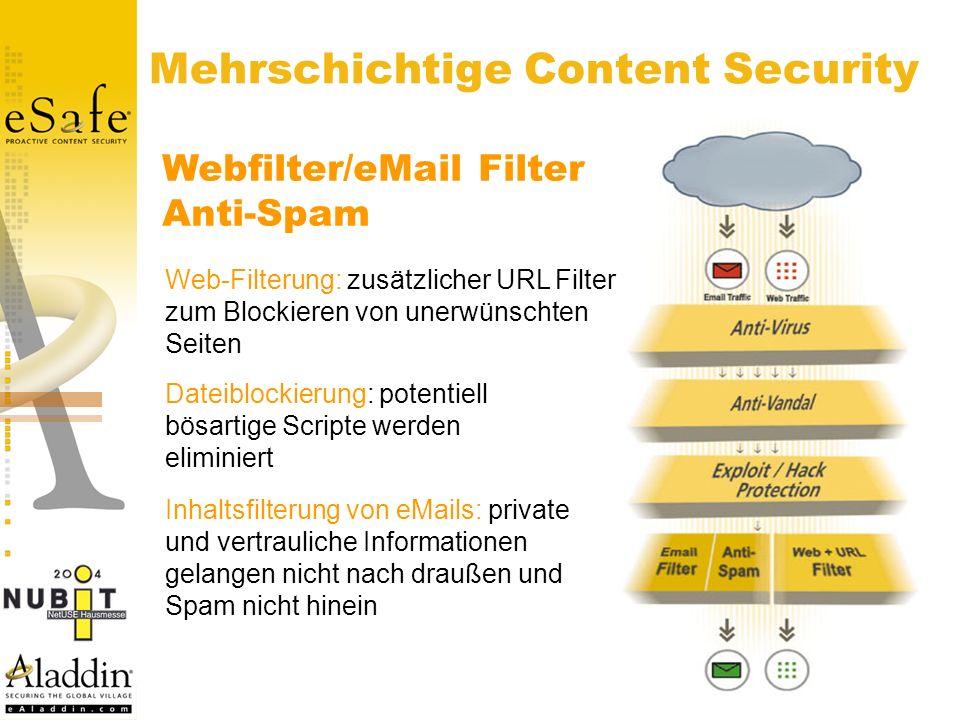 Mehrschichtige Content Security Webfilter/eMail Filter Anti-Spam Web-Filterung: zusätzlicher URL Filter zum Blockieren von unerwünschten Seiten Dateiblockierung: potentiell bösartige Scripte werden eliminiert Inhaltsfilterung von eMails: private und vertrauliche Informationen gelangen nicht nach draußen und Spam nicht hinein
