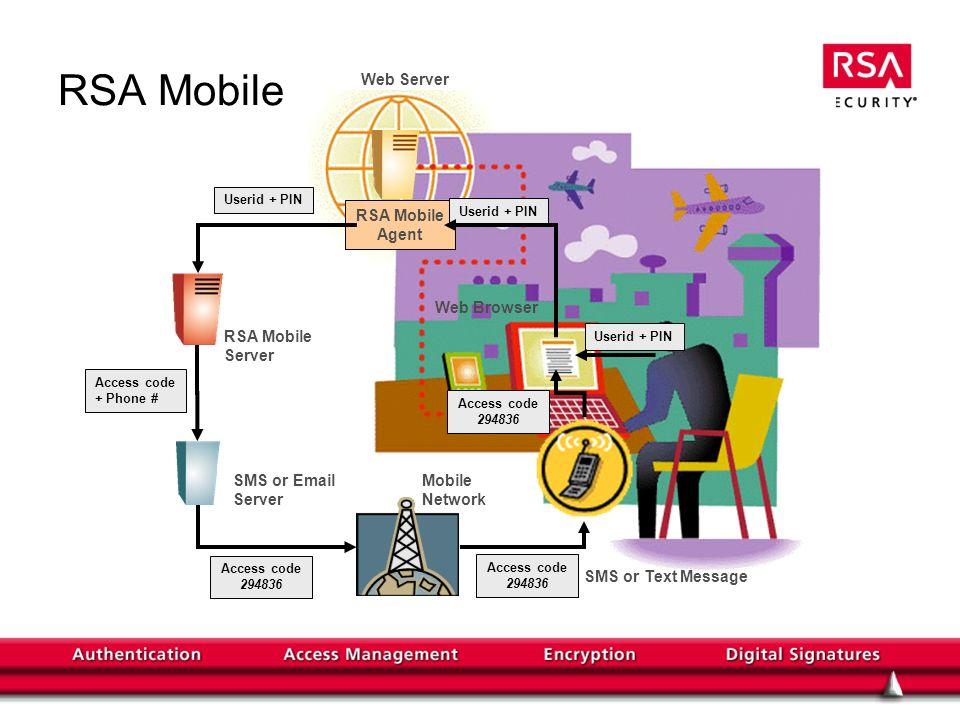 RSA Mobile Web Browser Web Server RSA Mobile Agent RSA Mobile Server SMS or Email Server Mobile Network Userid + PIN Access code + Phone # Access code 294836 Access code 294836 SMS or Text Message Access code 294836 Userid + PIN