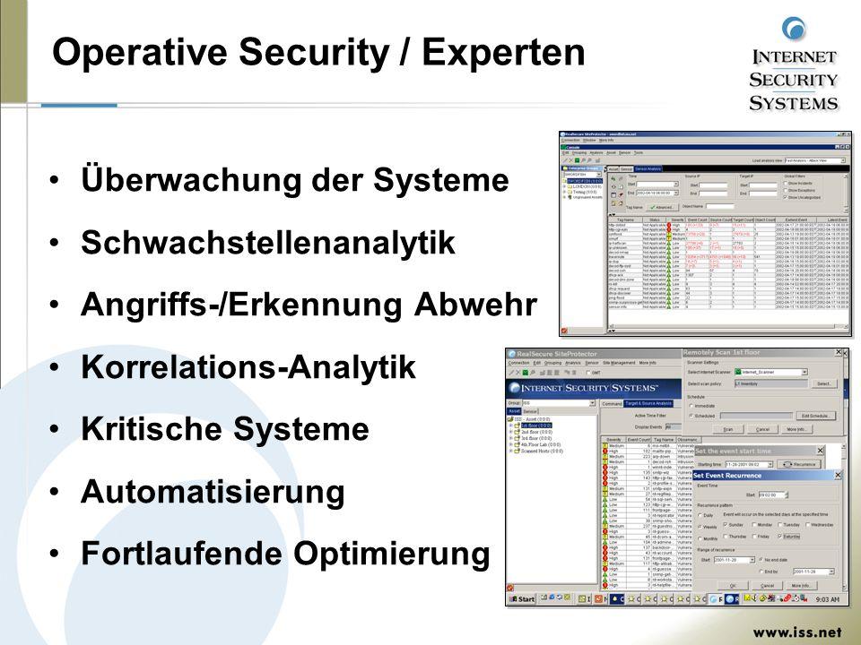 Operative Security / Experten Überwachung der Systeme Schwachstellenanalytik Angriffs-/Erkennung Abwehr Korrelations-Analytik Kritische Systeme Automatisierung Fortlaufende Optimierung