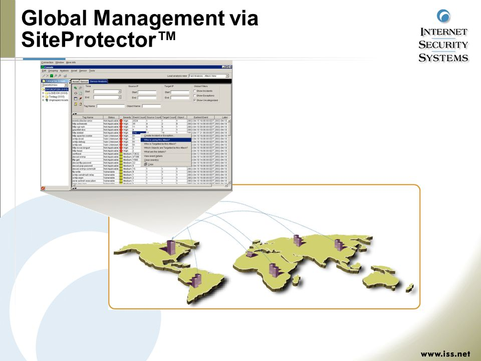 Global Management via SiteProtector
