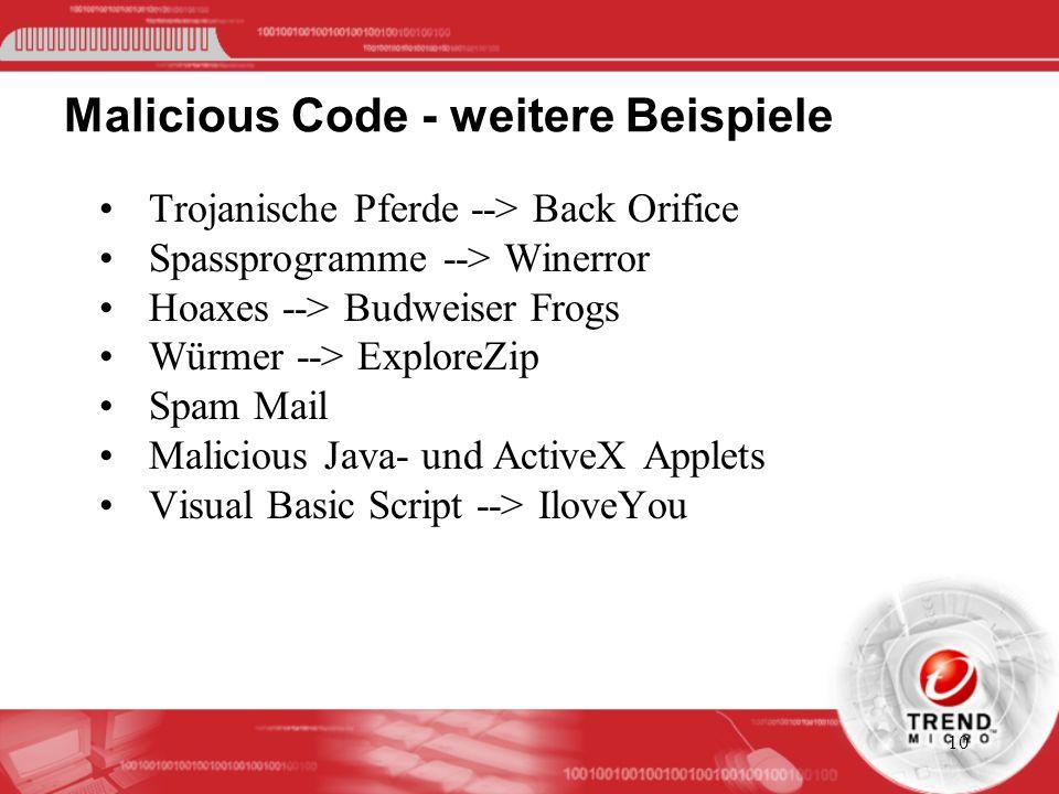 10 Malicious Code - weitere Beispiele Trojanische Pferde --> Back Orifice Spassprogramme --> Winerror Hoaxes --> Budweiser Frogs Würmer --> ExploreZip