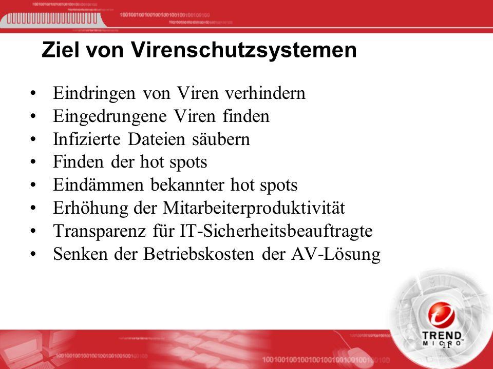 11 Ziel von Virenschutzsystemen Eindringen von Viren verhindern Eingedrungene Viren finden Infizierte Dateien säubern Finden der hot spots Eindämmen b