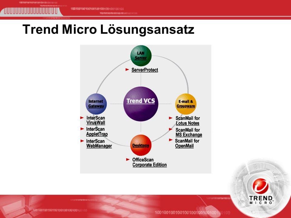 Trend Micro Lösungsansatz