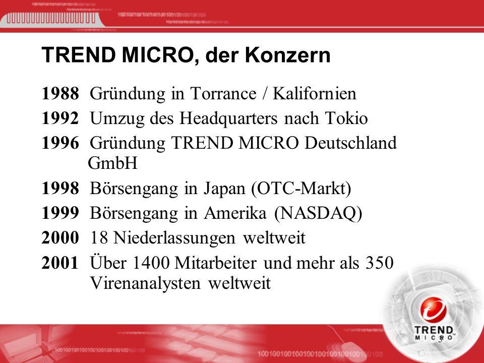 3 TREND MICRO, der Konzern 1988Gründung in Torrance / Kalifornien 1992Umzug des Headquarters nach Tokio 1996Gründung TREND MICRO Deutschland GmbH 1998
