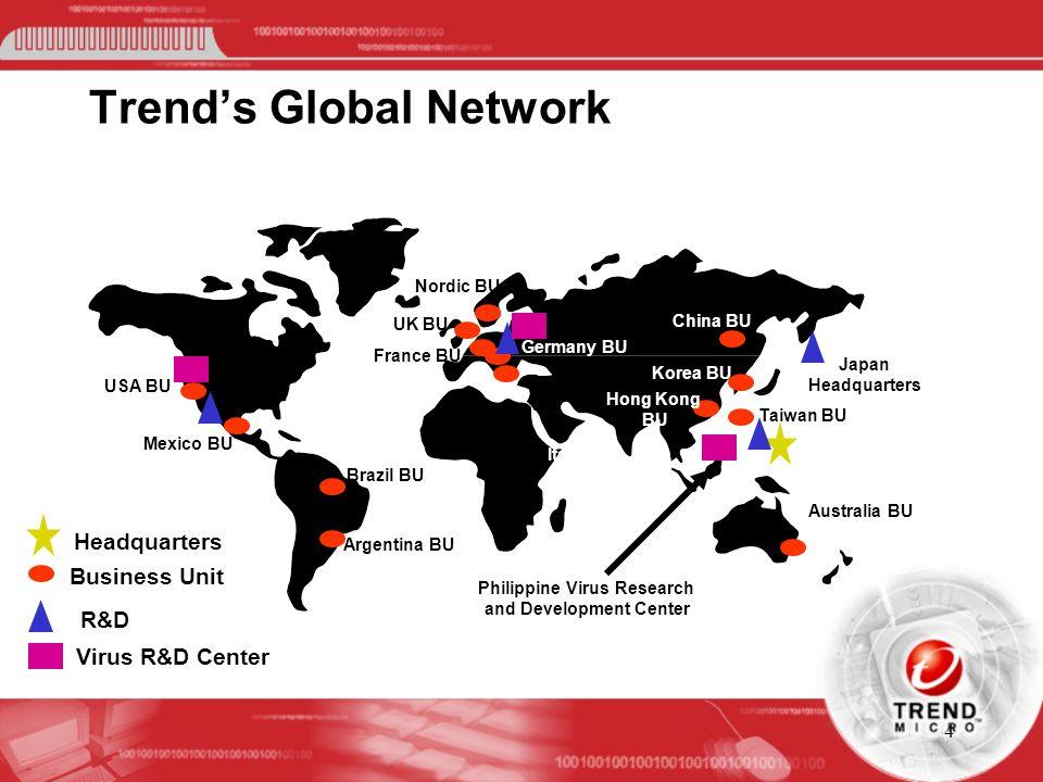 4 Trends Global Network Japan Headquarters Taiwan BU Australia BU USA BU UK BU Italy BU Germany BU France BU Argentina BU China BU Korea BU Hong Kong