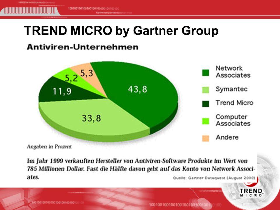 7 TREND MICRO by Gartner Group