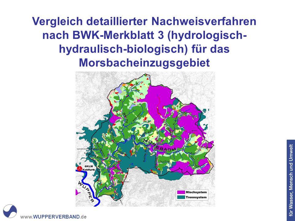 www.WUPPERVERBAND.de Vergleich detaillierter Nachweisverfahren nach BWK-Merkblatt 3 (hydrologisch- hydraulisch-biologisch) für das Morsbacheinzugsgebiet