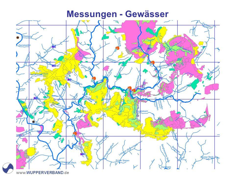 www.WUPPERVERBAND.de Messungen - Gewässer