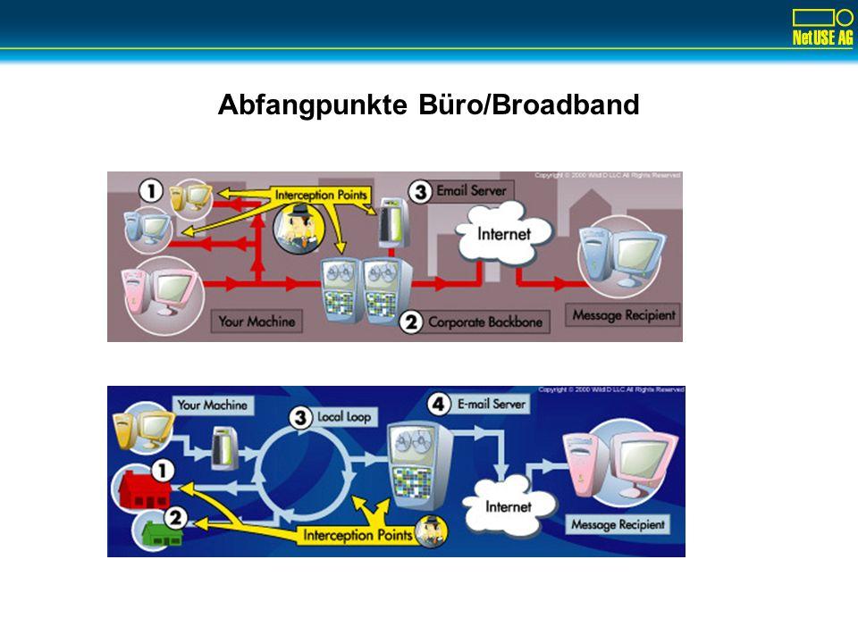 Abfangpunkte Büro/Broadband