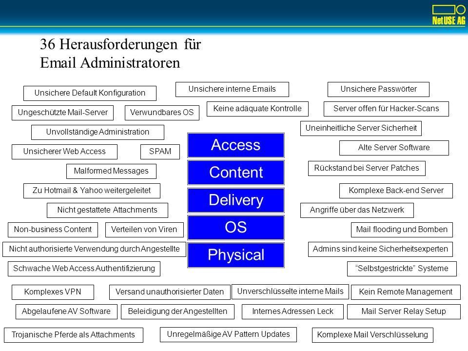 36 Herausforderungen für Email Administratoren Access Content Delivery OS Physical Verwundbares OS Kein Remote Management Selbstgestrickte Systeme Adm