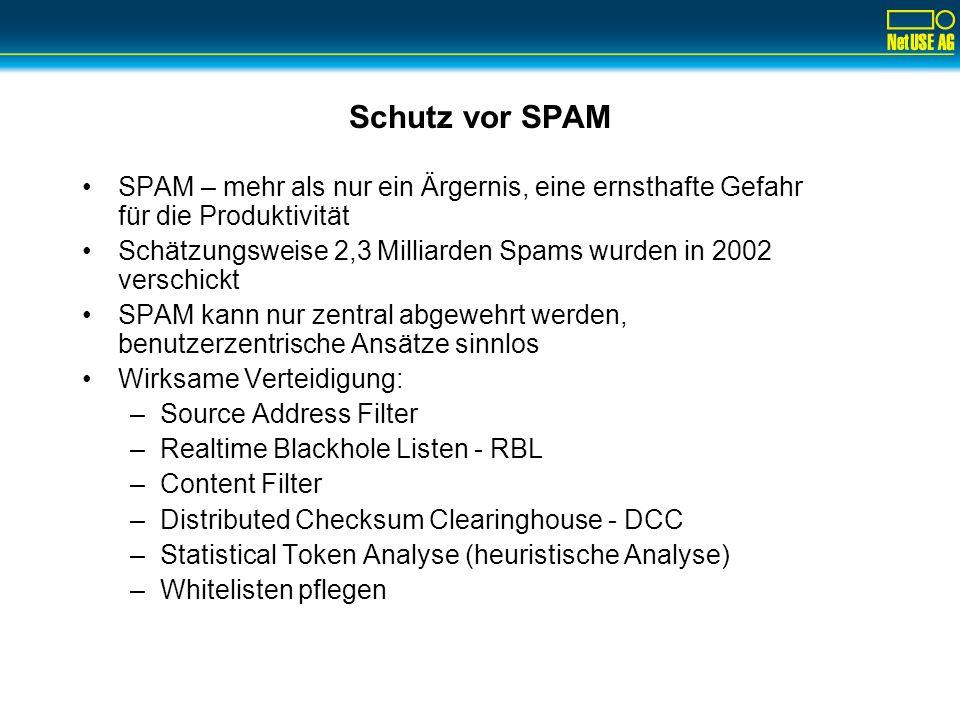 Schutz vor SPAM SPAM – mehr als nur ein Ärgernis, eine ernsthafte Gefahr für die Produktivität Schätzungsweise 2,3 Milliarden Spams wurden in 2002 ver